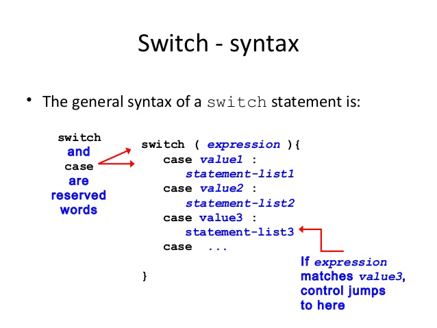 Control statements in java switch case for loop - Switch case java ...